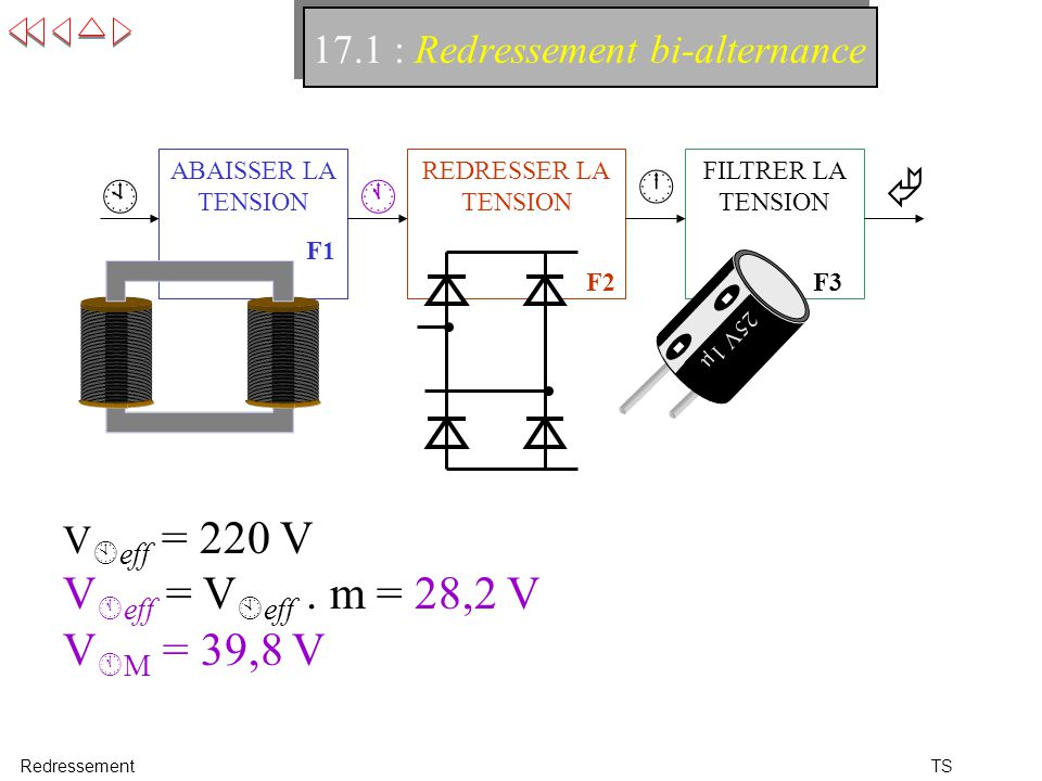 Exercice Le Redressement Ppt Video Online Telecharger