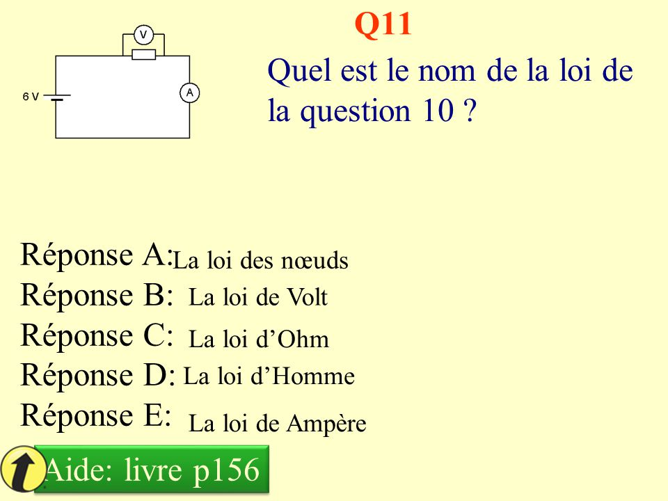 Quel est le nom de la loi de la question 10