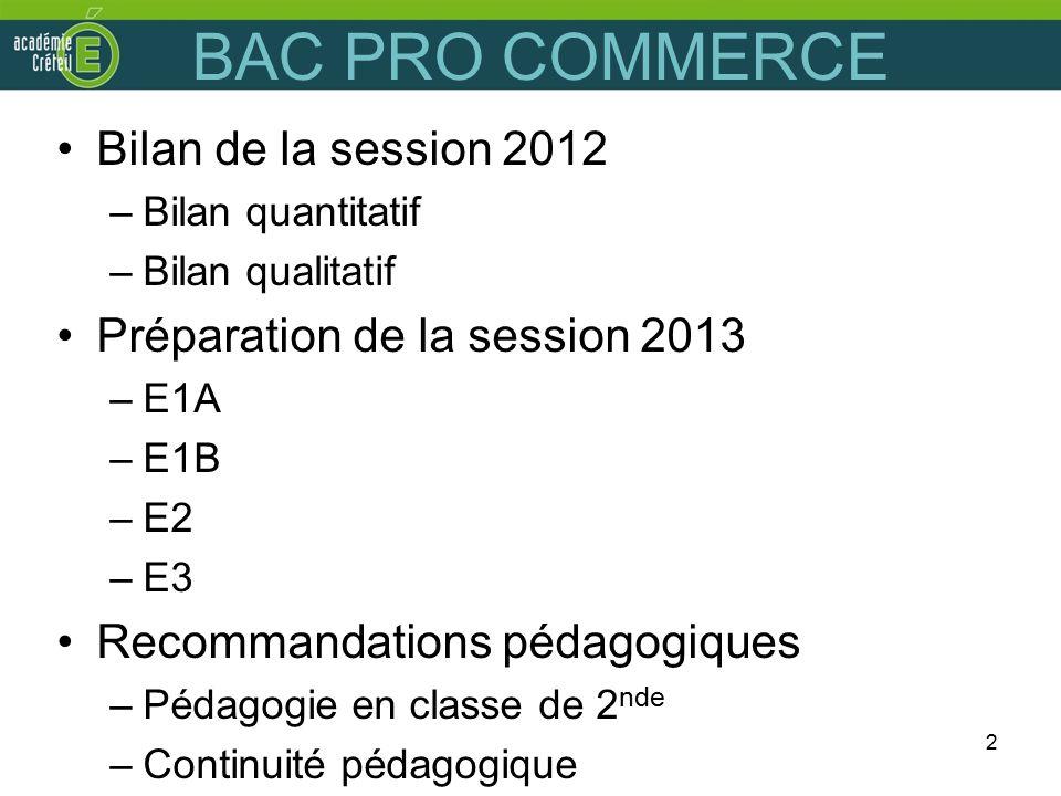 Bac Pro Commerce Session Ppt Télécharger