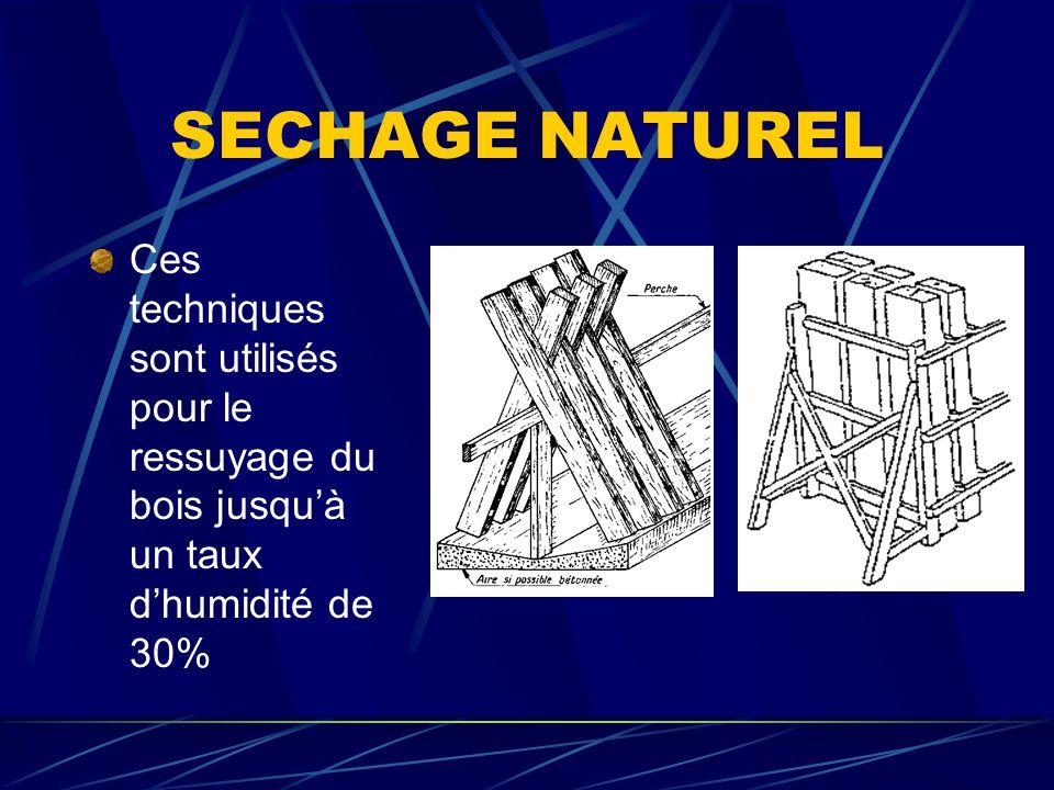 sechage naturel ces techniques sont utilis s pour le ressuyage du bois jusqu un taux d. Black Bedroom Furniture Sets. Home Design Ideas