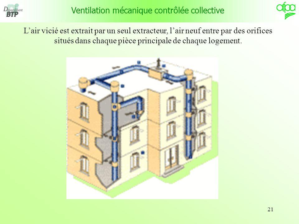 la ventilation des logements ppt t l charger. Black Bedroom Furniture Sets. Home Design Ideas