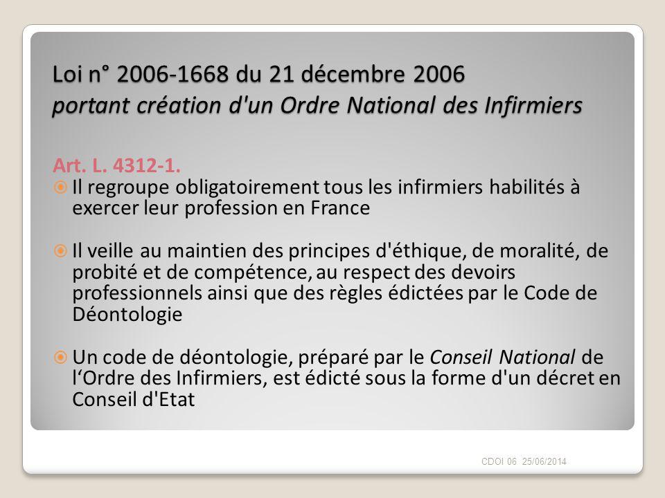 Conseil Departemental De L Ordre Des Infirmiers Des Alpes Maritimes