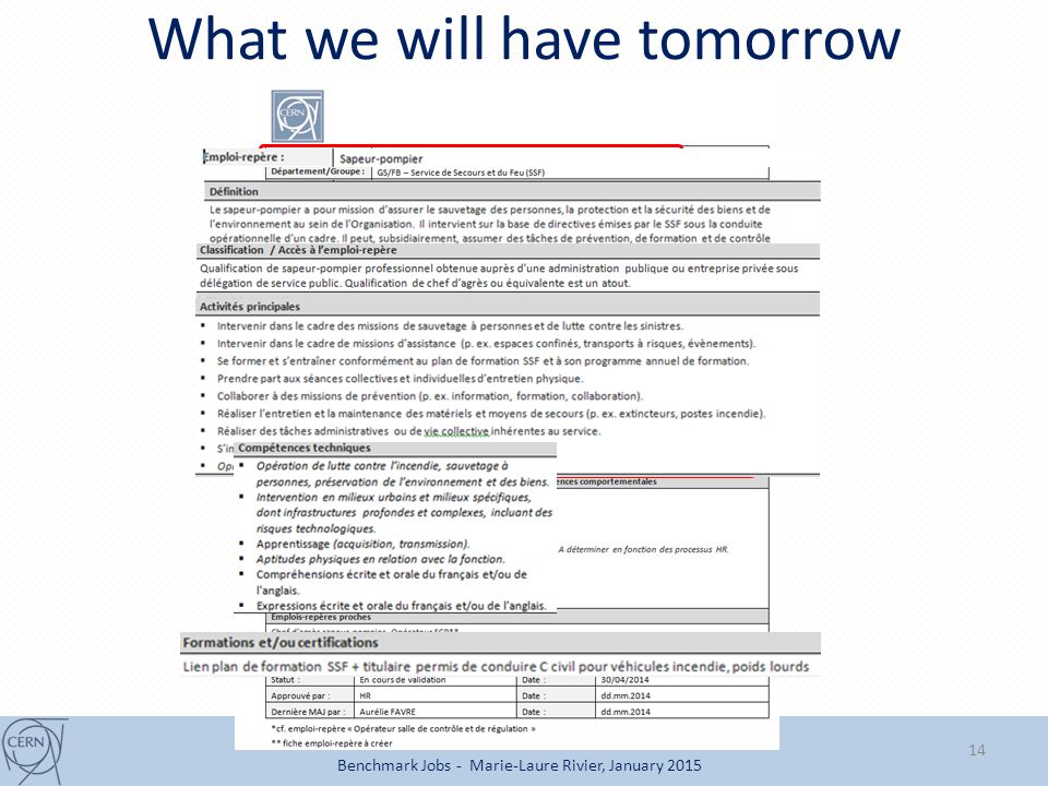 What we will have tomorrow