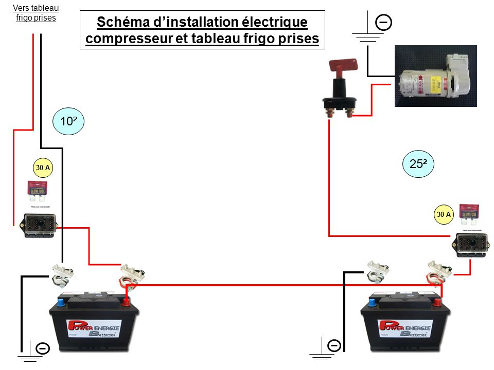 sch ma d installation lectrique compresseur et tableau frigo prises ppt video online t l charger. Black Bedroom Furniture Sets. Home Design Ideas