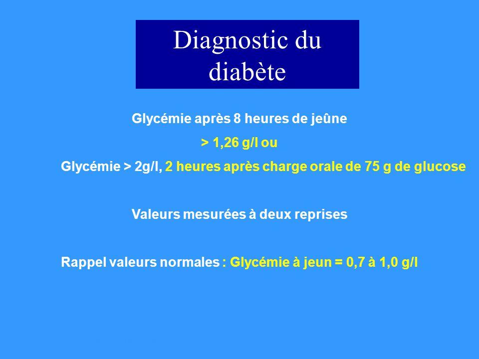 valeurs glycémie mmol et dg