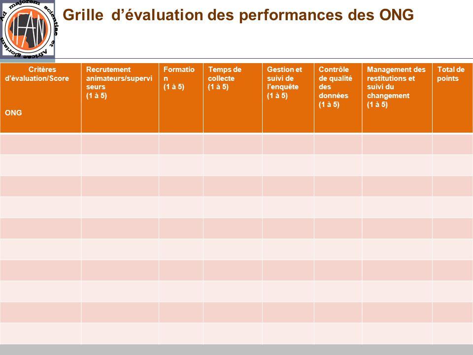 Formation aux outils de suivi valuation ppt t l charger - Grille d evaluation recrutement ...