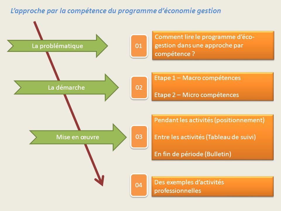 l u2019approche par la comp u00c9tence du programme d u2019 u00c9conomie gestion