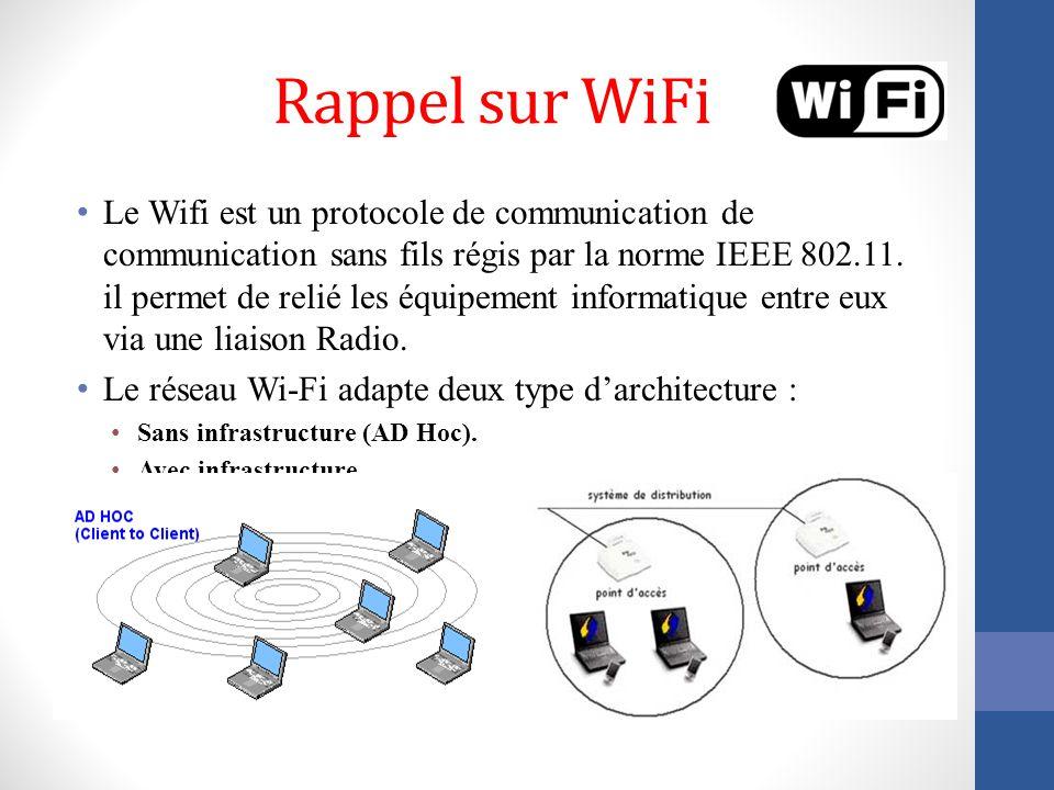 Sécurité des réseaux sans fils - ppt video online télécharger d35e0b364bcd
