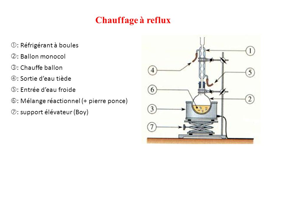 chauffage reflux r frig rant boules ballon monocol ppt video online t l charger. Black Bedroom Furniture Sets. Home Design Ideas