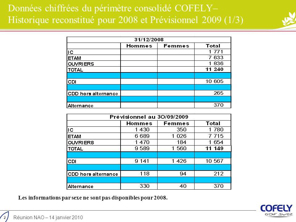 381c7acb26a Négociations annuelles obligatoires ppt video online télécharger