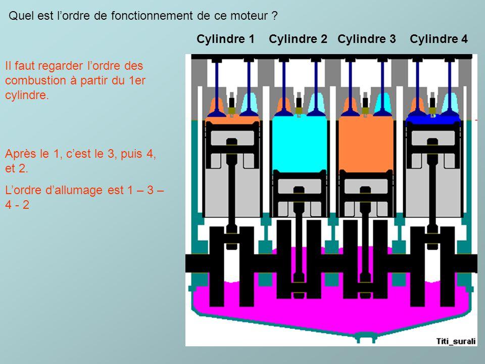 ordre de fonctionnement moteur 3 cylindres blog sur les voitures. Black Bedroom Furniture Sets. Home Design Ideas