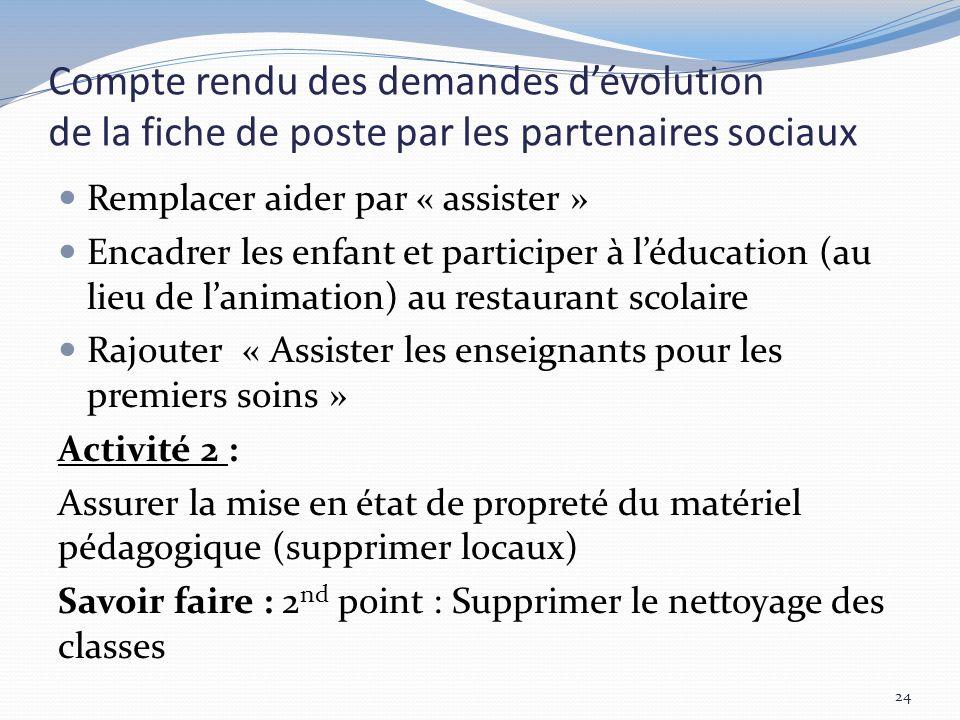 Concertation Avec Le Personnel Des Ecoles Ppt Video Online Telecharger