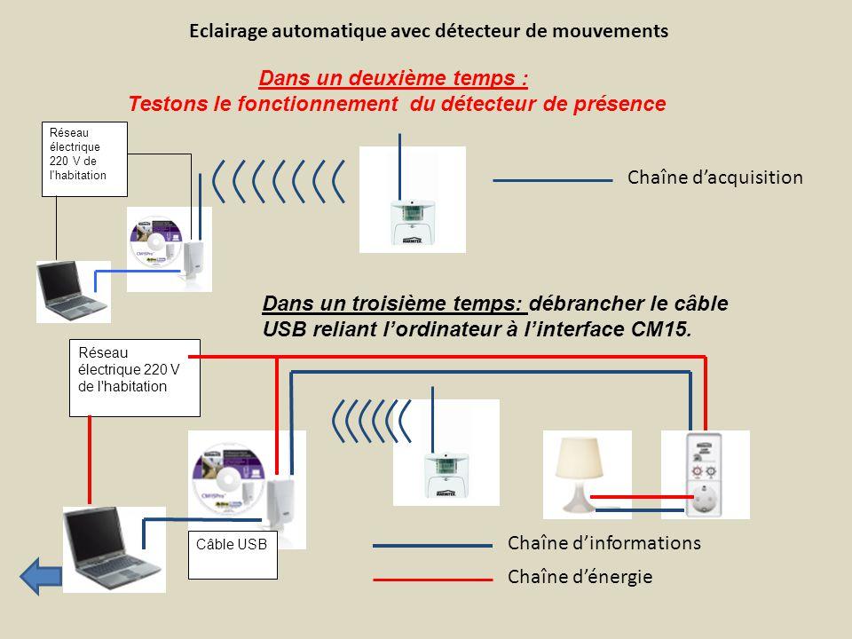 programmation d un eclairage automatique avec detecteur de mouvements ppt t l charger. Black Bedroom Furniture Sets. Home Design Ideas