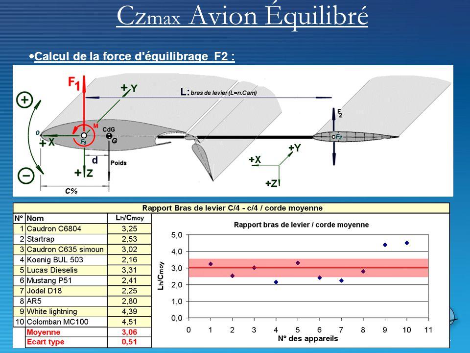 g u00e9om u00e9trie de l u2019aile la question du choix du profil czmax