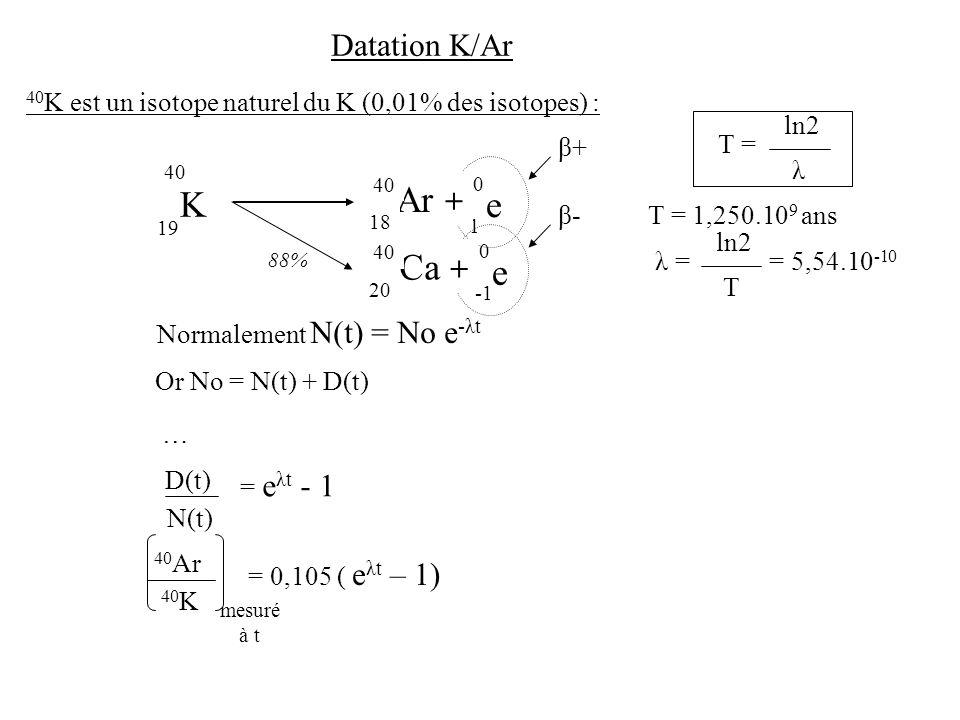 équation de datation isotopique