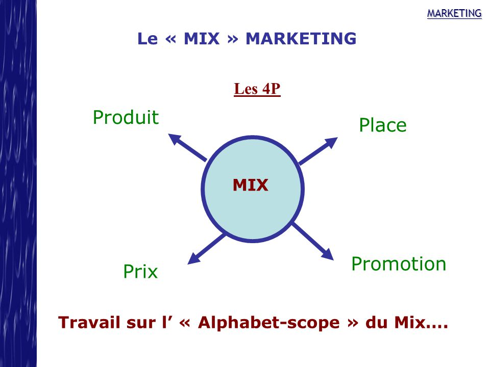 Marketing Scope: Top 10 Important Scope of Marketing – Explained!