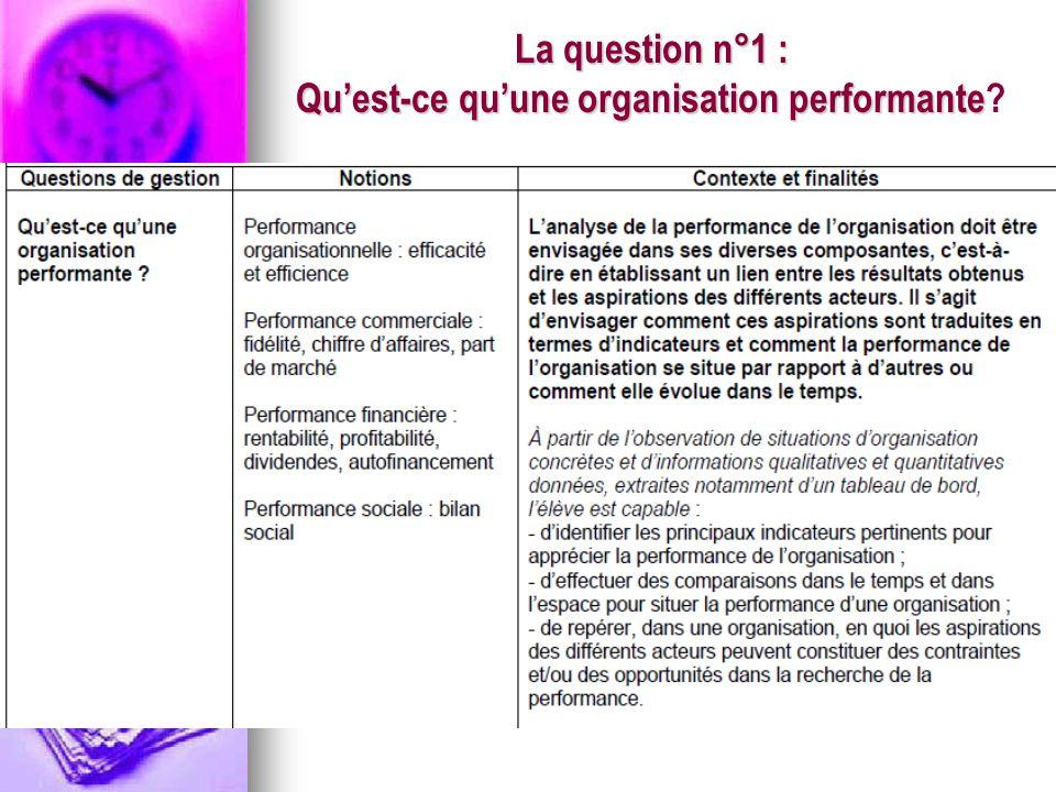 Theme 5 Evaluation Et Performance Question 1 Qu Est Ce Qu Une