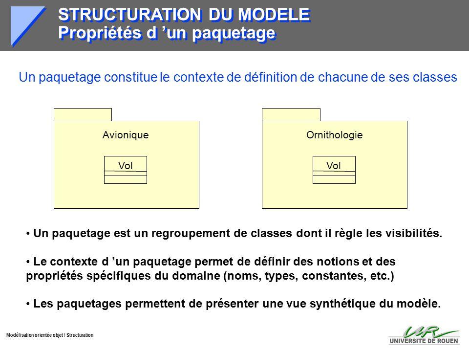 d54f039503 STRUCTURATION DU MODELE Propriétés d 'un paquetage