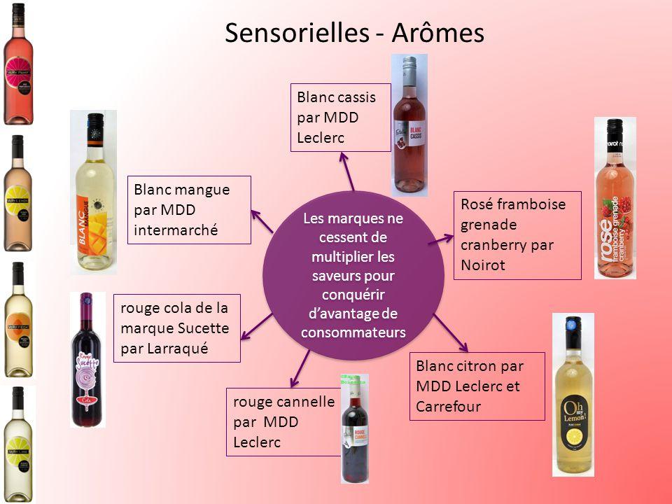 Innovations Sensorielles Aromes Blanc Cassis Par Mdd Leclerc Blanc