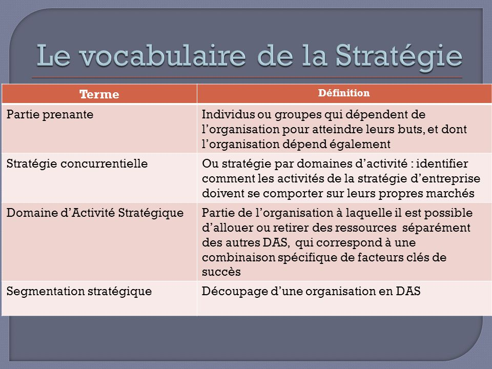 Ensam 3 Notions De Strategie Ppt Telecharger