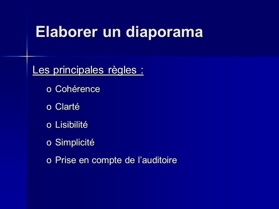 Elaborer Un Diaporama Stage Des Directeurs 11 Juin Ppt