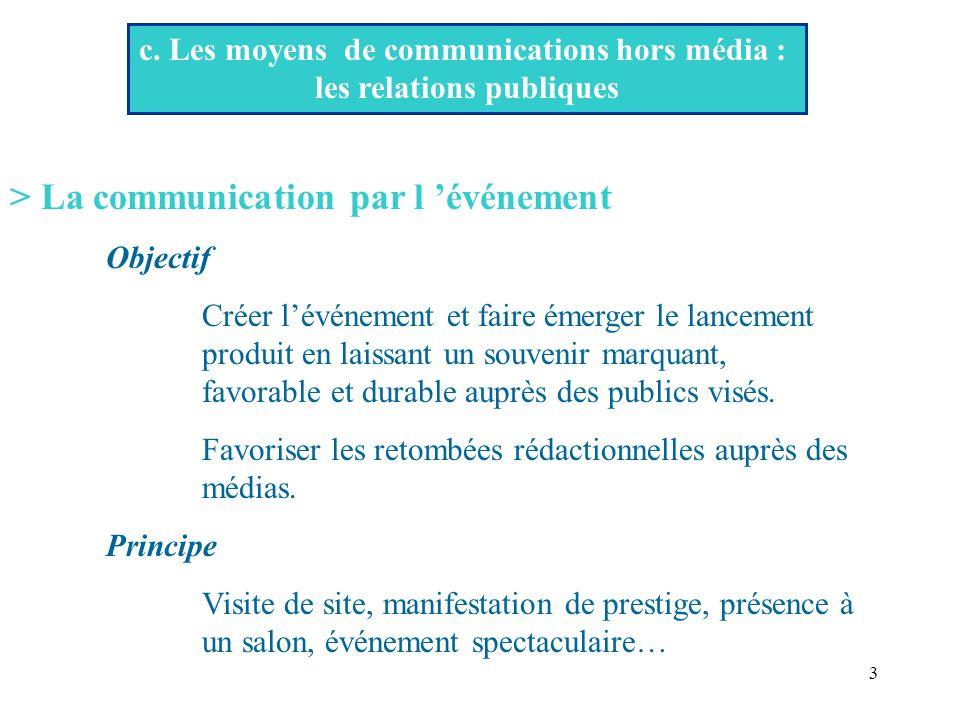 relations publiques communication