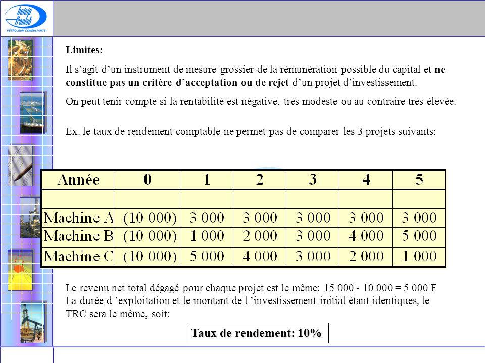 Criteres De Choix Des Investissement Ppt Telecharger