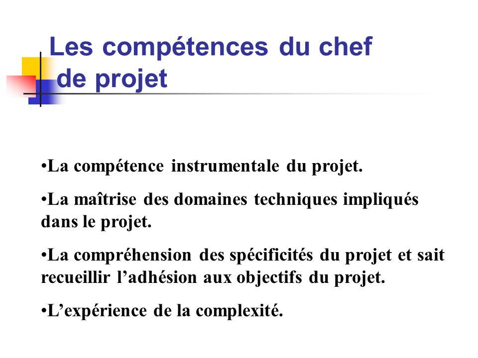 management de projet et d u2019 u00e9quipe
