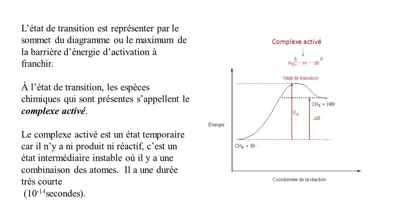 addb194f08e44f D. Les facteurs influant sur la vitesse d une réaction et la théorie ...