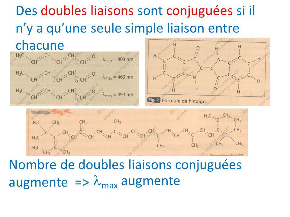 Chapitre 7 Molecules Organiques Et Couleurs Ppt Video Online Telecharger