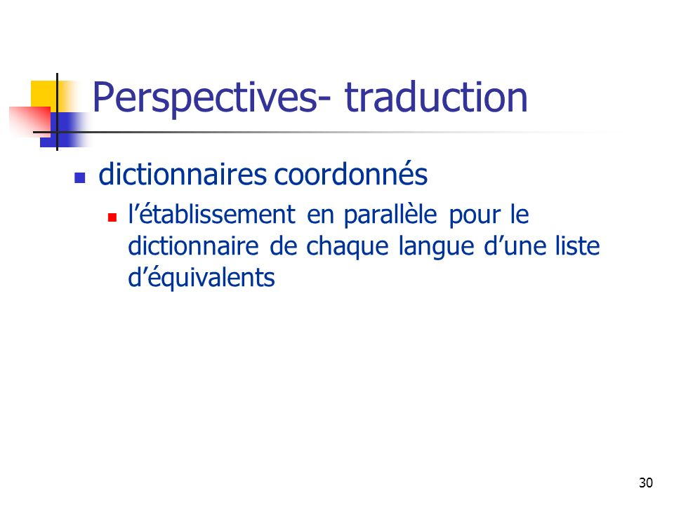 Perspectives- traduction
