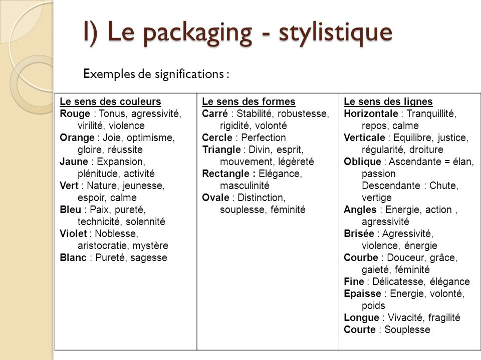 I) Le packaging - stylistique