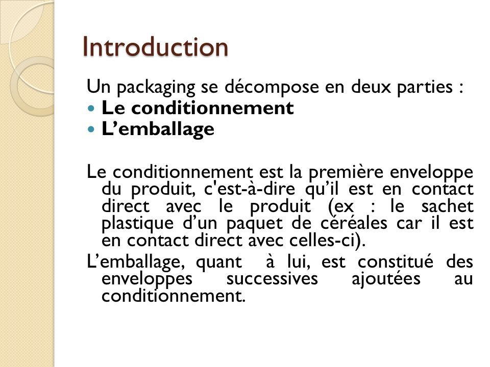 Introduction Un packaging se décompose en deux parties :