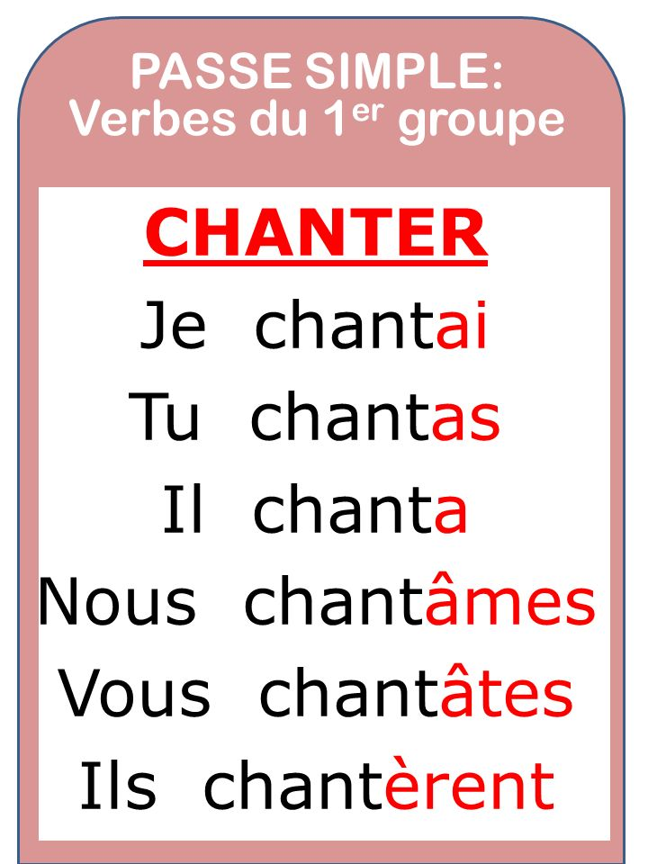 Passe Simple Verbes Du 1er Groupe Ppt Telecharger