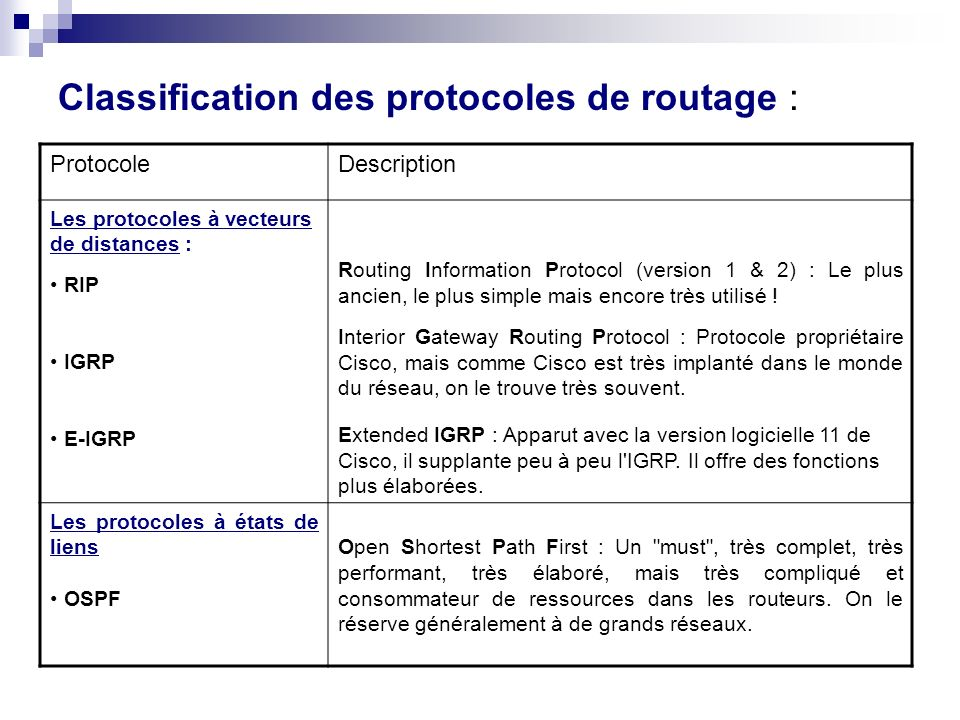 Classification des protocoles de routage :