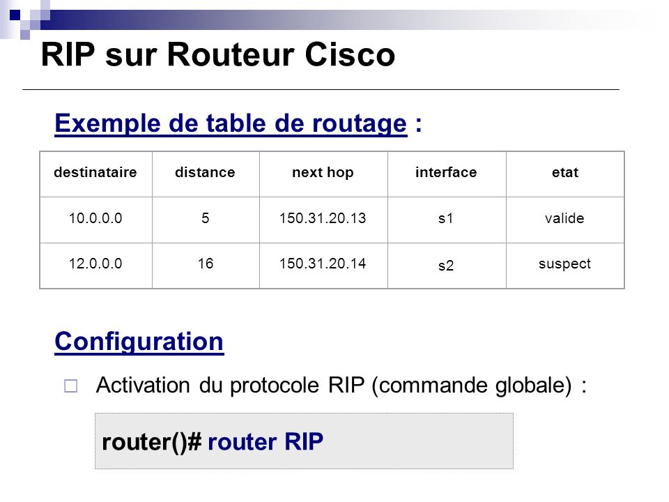 RIP sur Routeur Cisco Exemple de table de routage : Configuration
