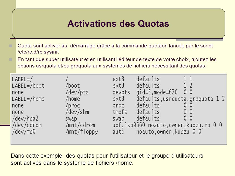 Activations des Quotas
