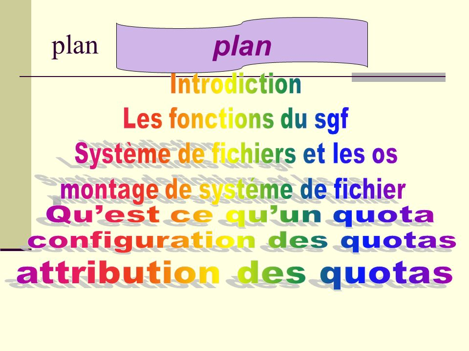 plan plan configuration des quotas Introdiction Les fonctions du sgf