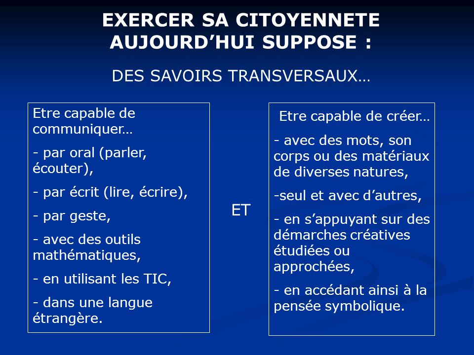 EXERCER SA CITOYENNETE AUJOURD'HUI SUPPOSE :