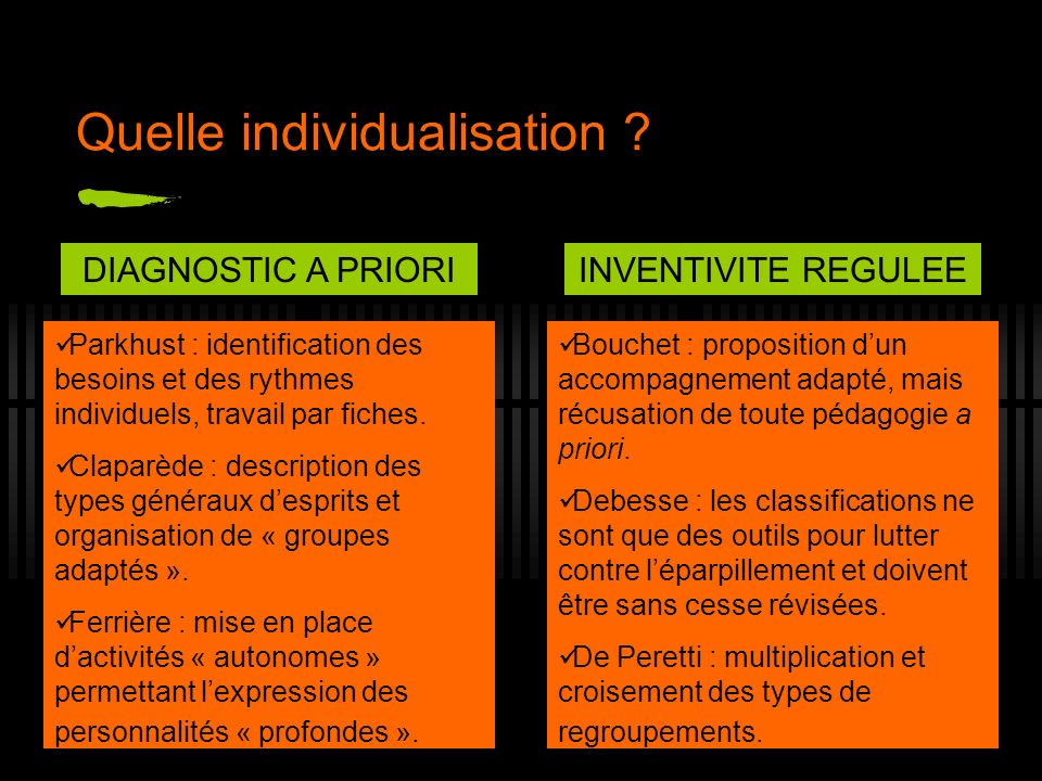 Quelle individualisation