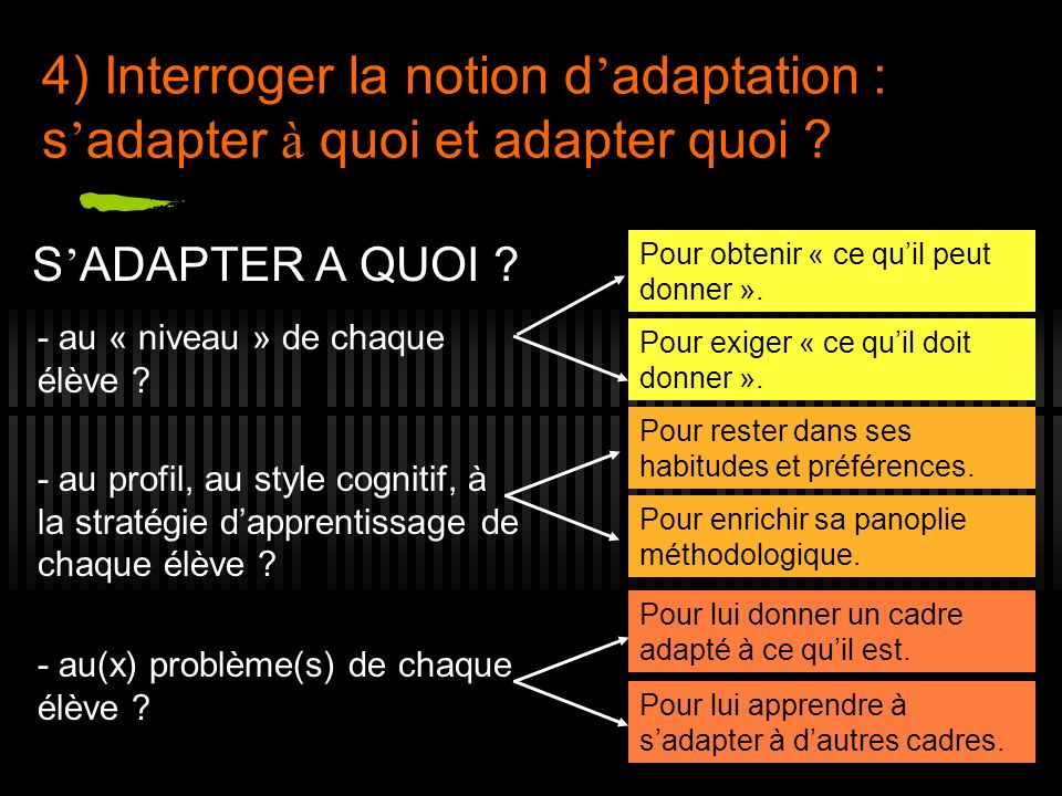 4) Interroger la notion d'adaptation : s'adapter à quoi et adapter quoi