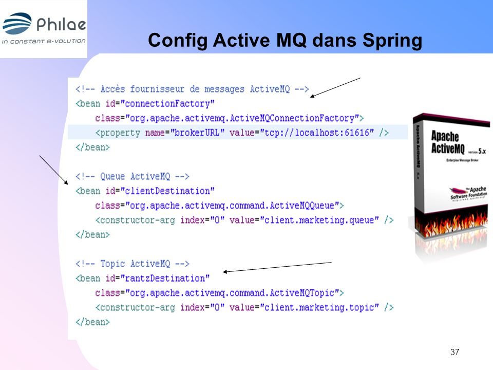 Config Active MQ dans Spring