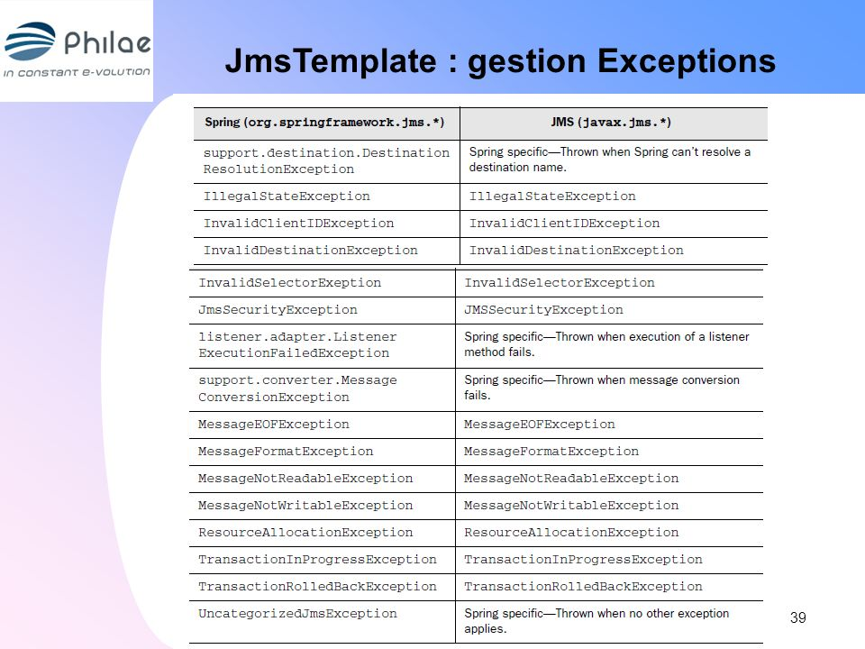 JmsTemplate : gestion Exceptions