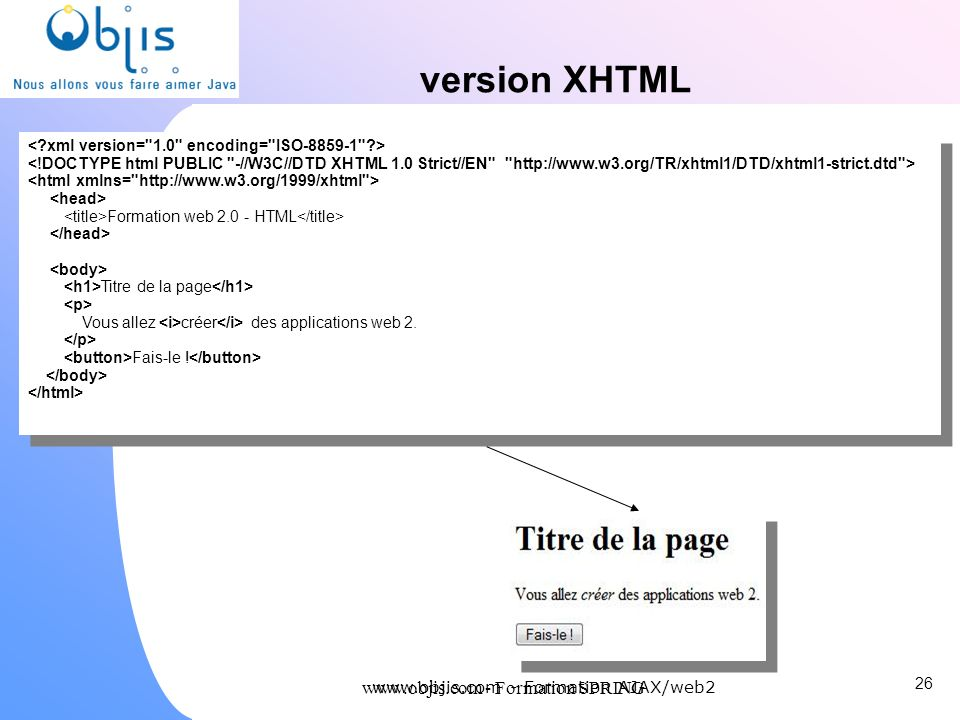 version XHTML www.objis.com - Formation SPRING