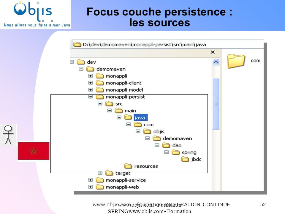 Focus couche persistence :