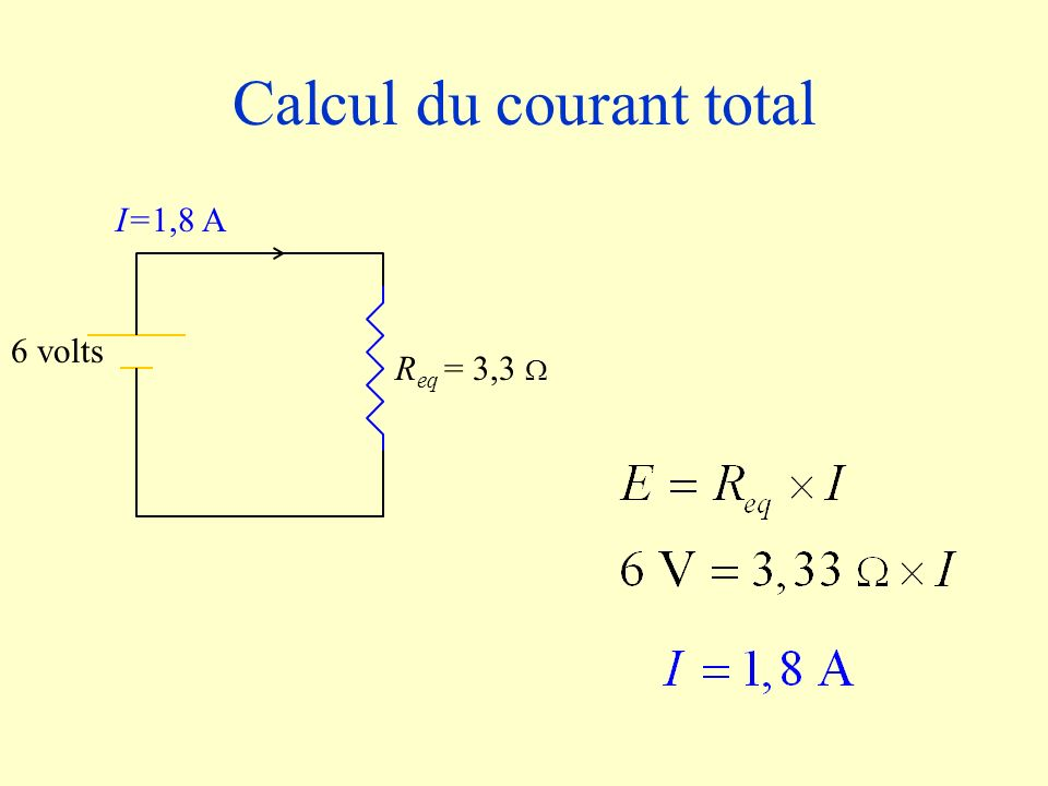 Calcul du courant total