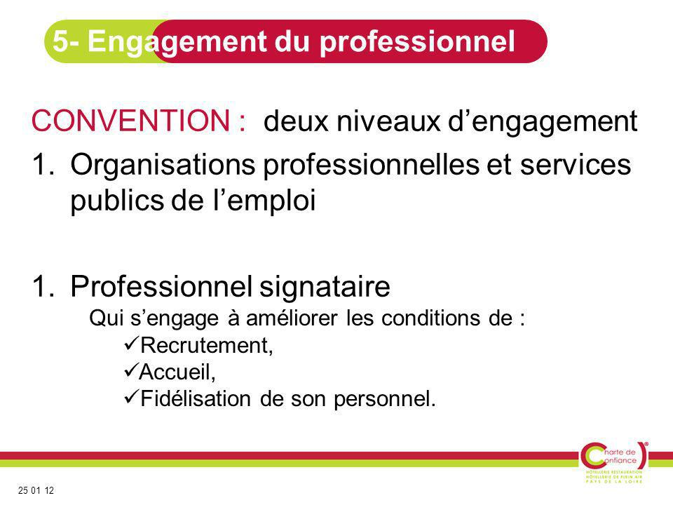 5- Engagement du professionnel