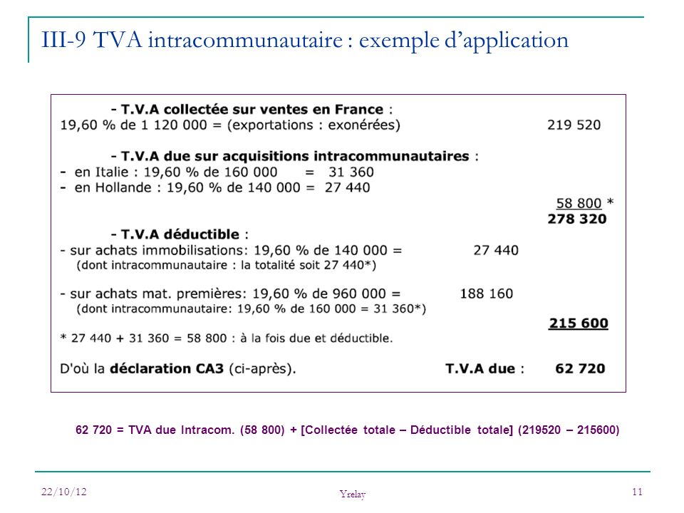 III-9 TVA intracommunautaire : exemple d'application