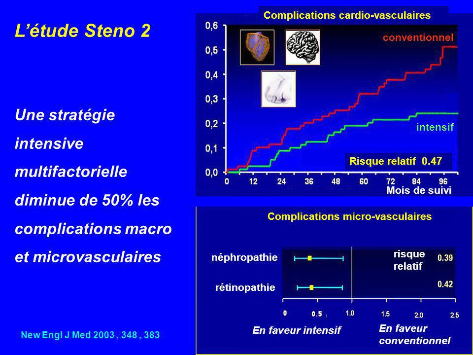 Complications cardio-vasculaires