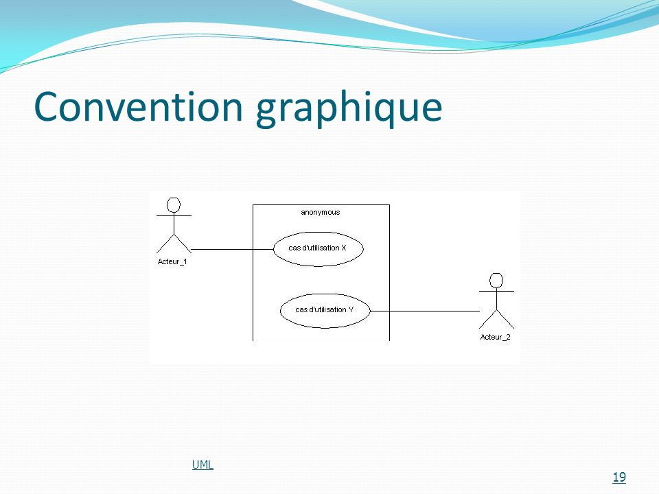 Convention graphique UML